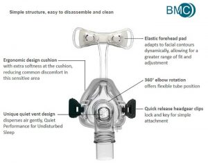 Nasal CPAP Mask iVolve N2