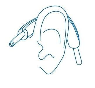 Ear wraps for oxygen cannulas