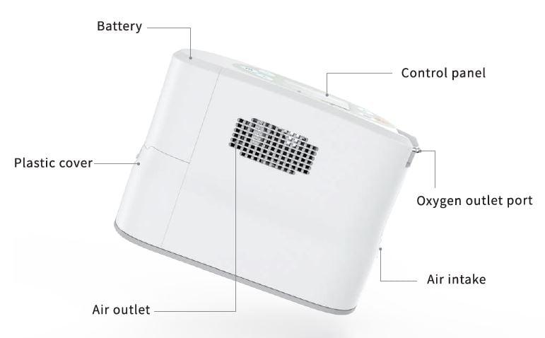 Kingon P2 concentrator design.