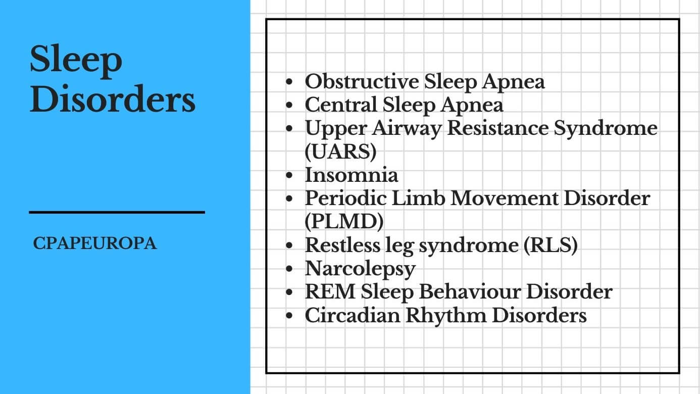 The most common sleep disorders.