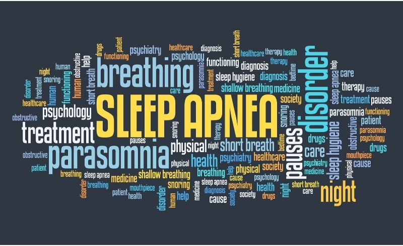 Top 10 signs of obstructive sleep apnea cover image.