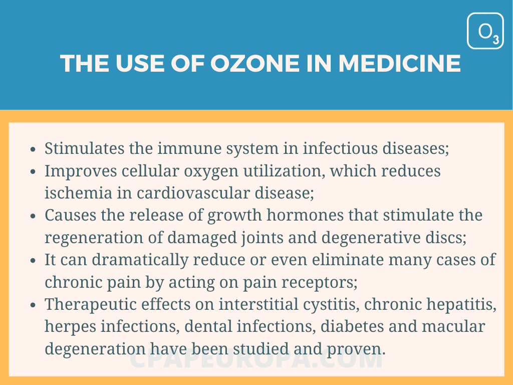 Use of ozone in modern medicine cpapeuropa.com
